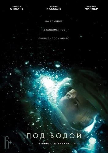фильм Под водой / Underwater (2020)