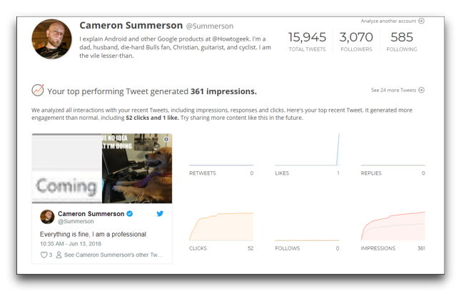 UnionMetrics: Twitter и Instagram Analytics