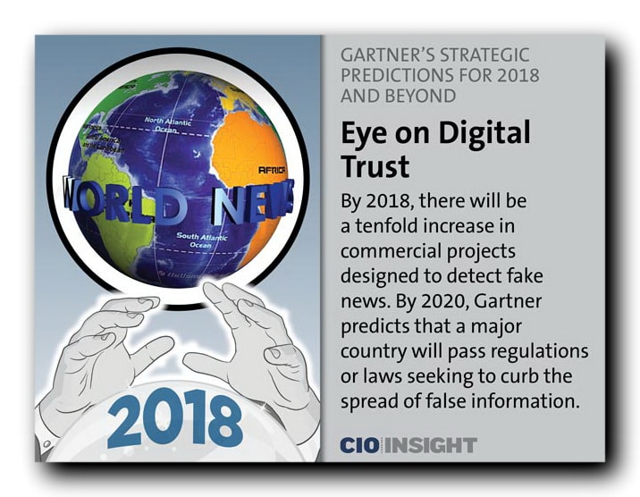 Eye on Digital Trust